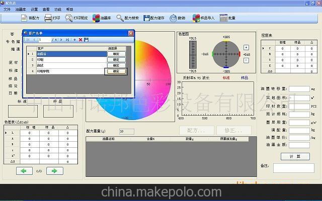 快速定位印前彩色电脑配色系统