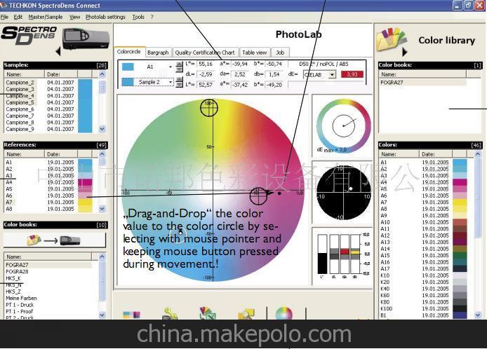 快速精准定位印前色彩电脑配色系统